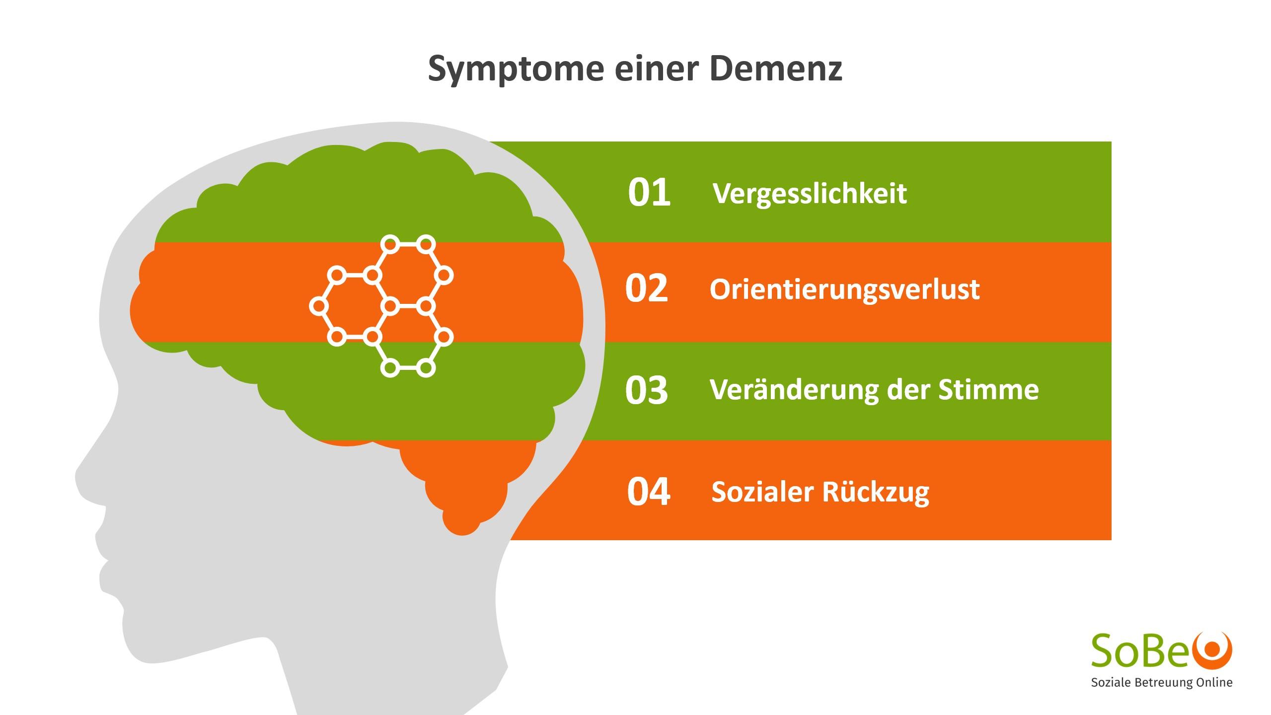 Symptome Demenz, Symptome Altersdemenz, Symptome Alzheimer Demenz, Anzeichen von Demenz,
