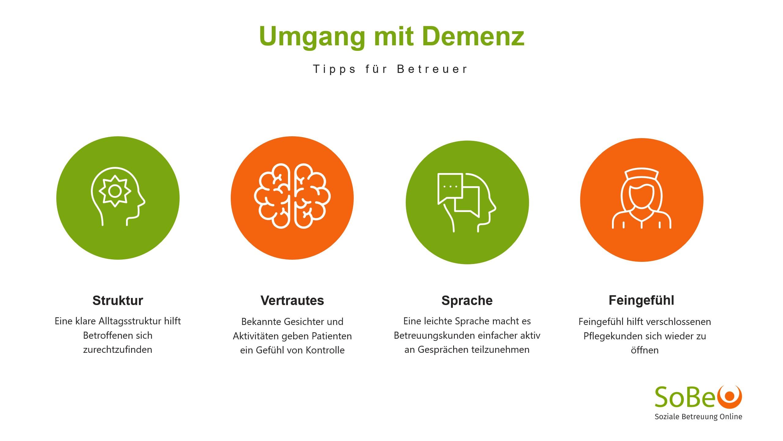 Umgehen mit Personen, die Demenz habe, Tipps für den Umgang mit Demenzerkrankten